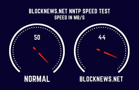 Blocknews Speed Test