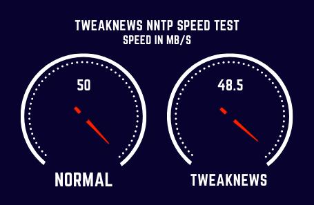 Tweaknews Speed Test