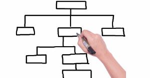 De vijf alternatieve USENET-hiërarchieën