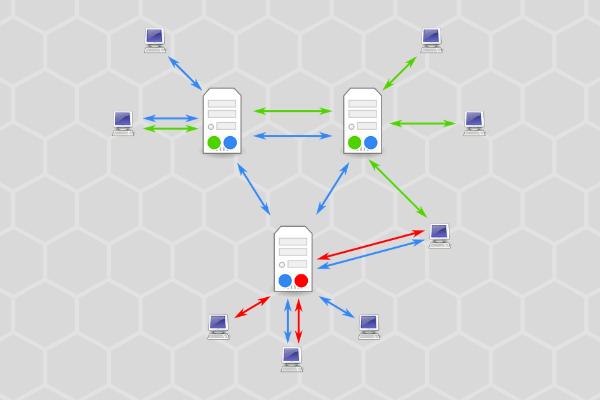 Usenet Connection